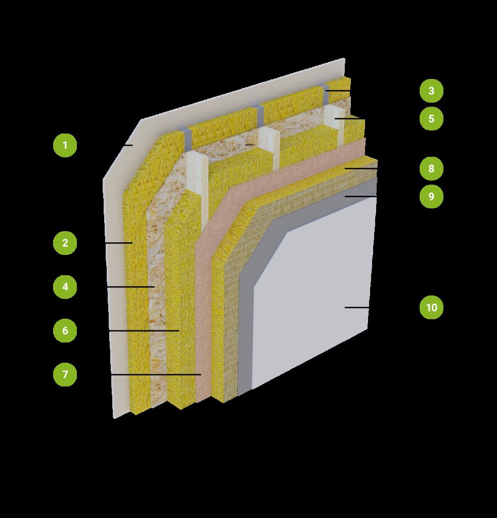 Konštrukčný systém | woodhouse.sk